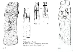 Fig. H4.9. The Pictish symbol stone and cross-incised slabs (Fisher 2002, 106)